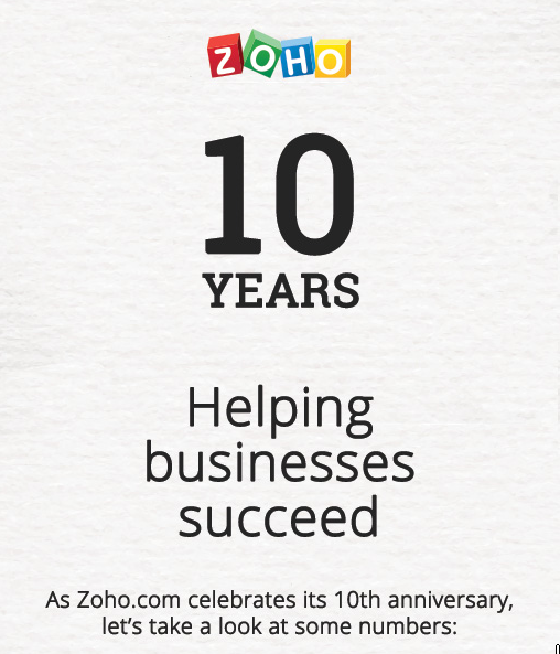 Zoho applications in the UK