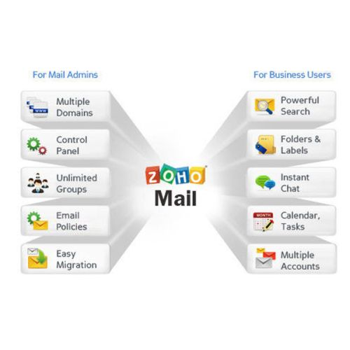 online busines email and email hosting