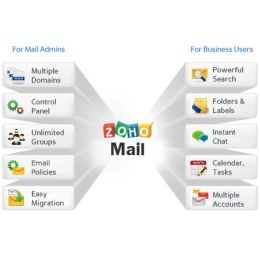 Zoho Mail hosted business email software