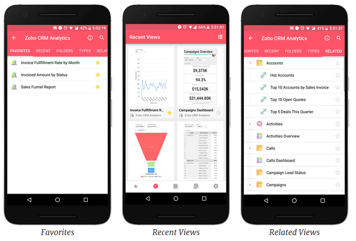 Zoho Reports online business reporting app